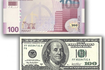 Dolların iyunun 12-nə olan məzənnəsi