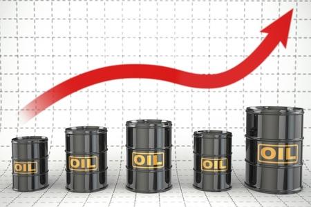Azərbaycan nefti 70 dollara qədər bahalaşıb